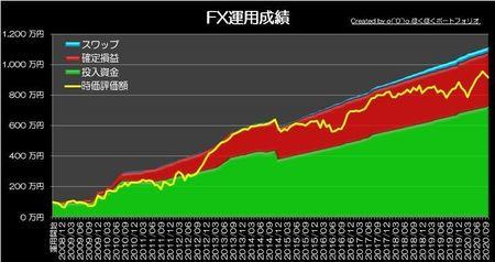 20201101_pf_graph.jpg