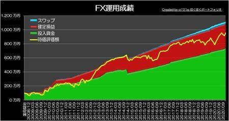 20201206_pf_graph.jpg