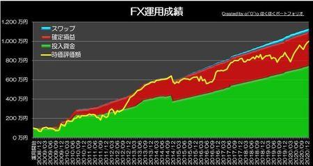 20210131_pf_graph.jpg