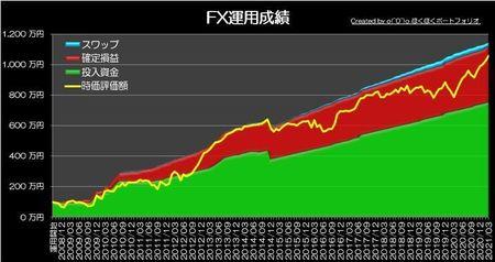 20210404_pf_graph.jpg