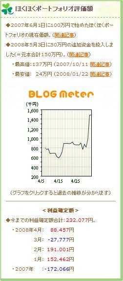 BLOGMeter_20080503_2.JPG