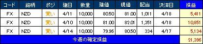 settle_20080419.JPG